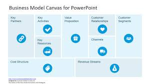 Powerpoint Business Templates Free Business Model Canvas Template For Powerpoint Slidemodel