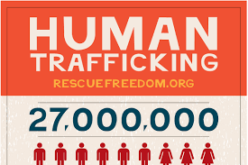 Human Trafficking Estimates by 45 Statistic Of Human Trafficking Brandongaille Com