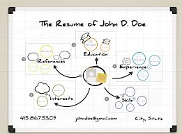 Create An Online Resume by Create An Online Resume With Prezi Kris King