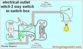 outlet to switch to light wiring diagram inspirational how to wire