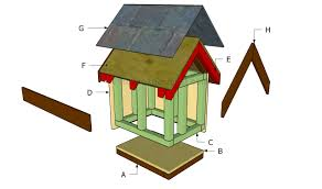 House Build Plans How To Build A Cat House Howtospecialist How To Build Step By