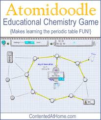 high chemistry periodic table atomidoodle educational chemistry game chemistry periodic table