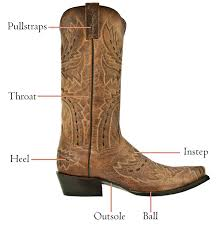 cowboy boots know the signs of a good fit pointer hill