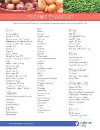 15 carbs snack list