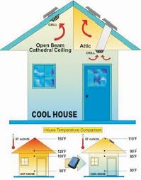 best way to cool a room with fans solar and hybrid systems with and water