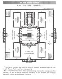 Mosque Floor Plan Building The Third Temple The Mitzvah Project