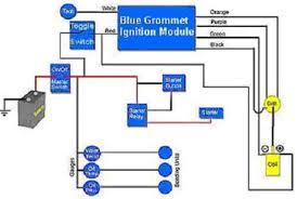 automotive component engineering