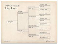 25 unique family tree templates ideas on pinterest family trees