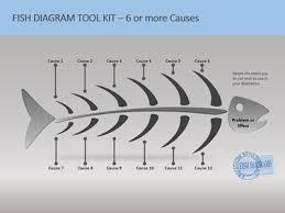 fishbone tool kit a powerpoint template from presentermedia com