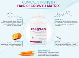 rejuvalex hair growth formula reviews price for sale ingredients