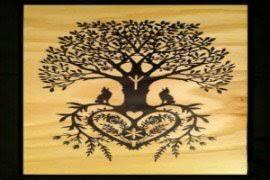 tree of meaning symbols interpretations