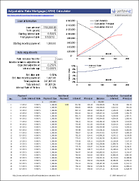 Amortization Table With Extra Payments Arm Calculator Free Adjustable Rate Mortgage Calculator For Excel