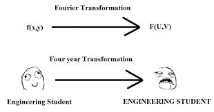 Engineering Student Meme - the life cycle of a typical engineer in 20 clever memes officechai