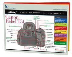 amazon black friday t5i dslr quick reference photography tips u0026 cheat sheets for canon eos