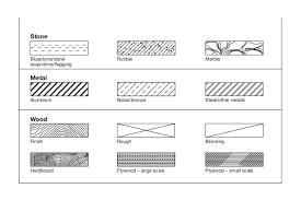 architectural symbols for floor plans symbols