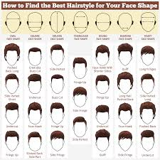 finding the right haircut for you haircuts face shapes and hair
