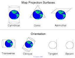 what is a map projection ncgia cctp unit 10