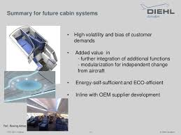 Dasell Cabin Interior Gmbh Innovations And Advanced Technologies For The Future Cabin System