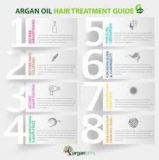 argan oil hair treatment the 10 essential u0026 effective tips 2017