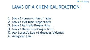 laws of chemical combination in hindi hindi gain all the