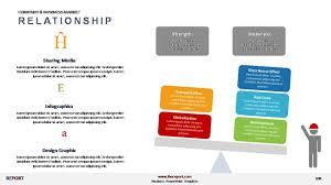 business model templates powerslides