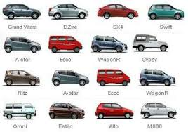 Maruti Suzuki Suzuki The World S Best Hatchback Car Manufacturer
