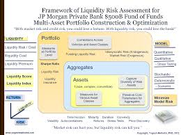 finance accounting and economics financial risk management