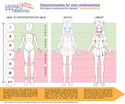 images about more manga on pinterest how to draw and anime venn