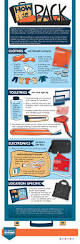 home decor infographic how to pack for travel above u0026 beyondabove u0026 beyond above