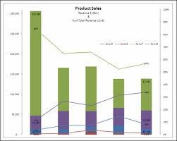 Sales Chart Excel Template Sales Analysis Charts In Excel 78 Alternatives Chandoo Org