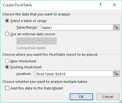 show averages with an excel pivot table free microsoft excel