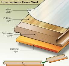 awesome click flooring click laminate flooring glueless click