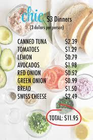 Cheap But Good Dinner Ideas Avocado Tuna Melts The Chic Site