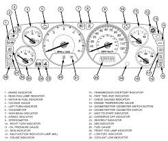 wiring diagram for 2004 jeep wrangler u2013 the wiring diagram