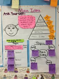 finding main ideas use in small group for intervention students