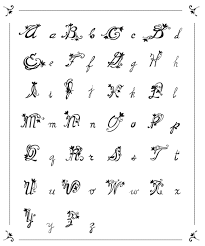 tattoo designs for letters tattoo font ideas for girls that are both awesome and useful