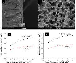 a site excess la0 8ca0 2 1 01feo3 δ lcf perovskite hollow fiber
