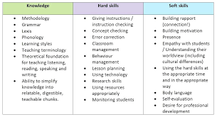 skills exles for resume sle resume skills section additional skills to put on a resume