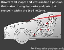 mazda car and driver mazda driving position and pedal layout the ideal driving environment