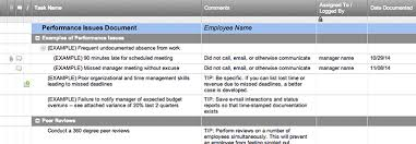 employee termination documentation smartsheet
