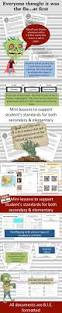How To Read Plans by 17 Best Images About Education On Pinterest Cut And Paste