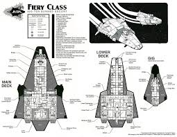 fiery class deck plans by robcaswell on deviantart