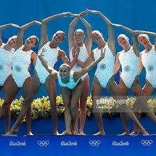 Synchronized Swimming Meme - ukrainian synchronized swimming home facebook