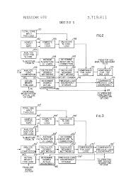 patent us3719811 blast furnace computer control utilizing