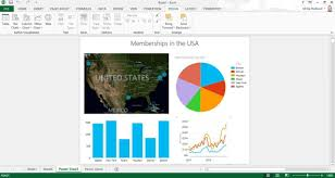 Features Of Spreadsheets Business Productivity The Benefits Of Microsoft Excel 2013