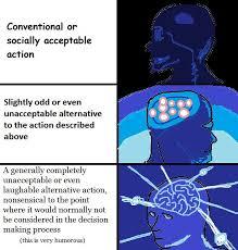Brain Memes - rip expanding brain meme