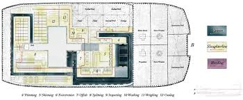 slaughterhouse floor plan conceptual travelling abattoir exposes the reality of meat production