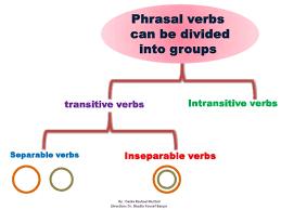 phrasal verbs u003cbr u003e can be divided into groups u003cbr u003eintransitive