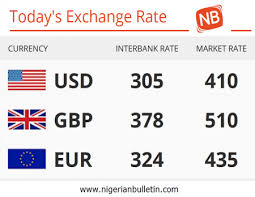 bureau de change 91 business nigeria 23 03 2016 today s naira rate against the