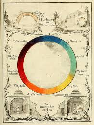 colour wheels charts and tables through history u2013 the public